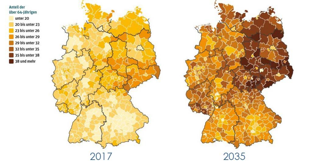 Entwicklung Alter, Bevölkerungsentwicklung