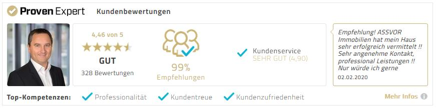 Immobilienmakler Düsseldorf, Makler, Erfahrung, Bewertung, bester Immobilienmakler in Düsseldorf, Erfahrungsberichte, guter Makler